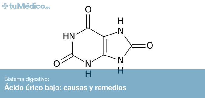 valores normales de acido urico en orina