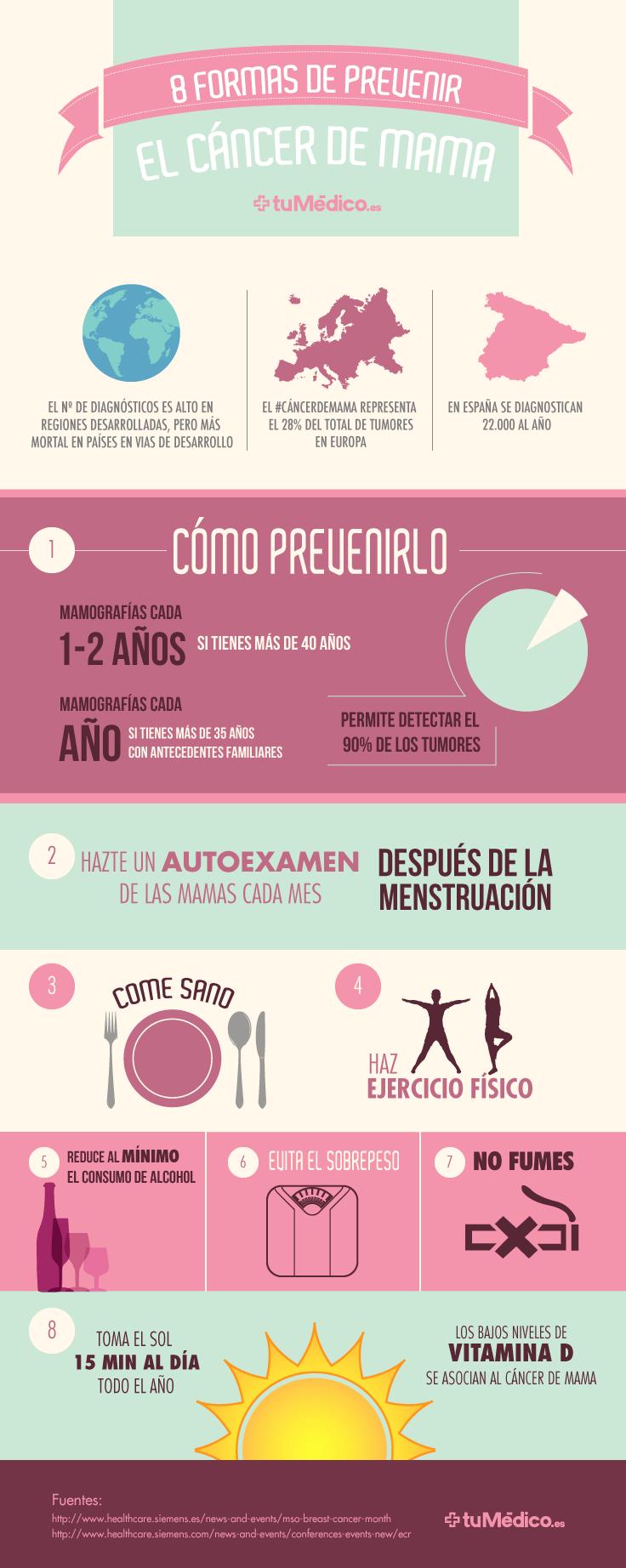 8 forma de prevenir el cáncer de mama