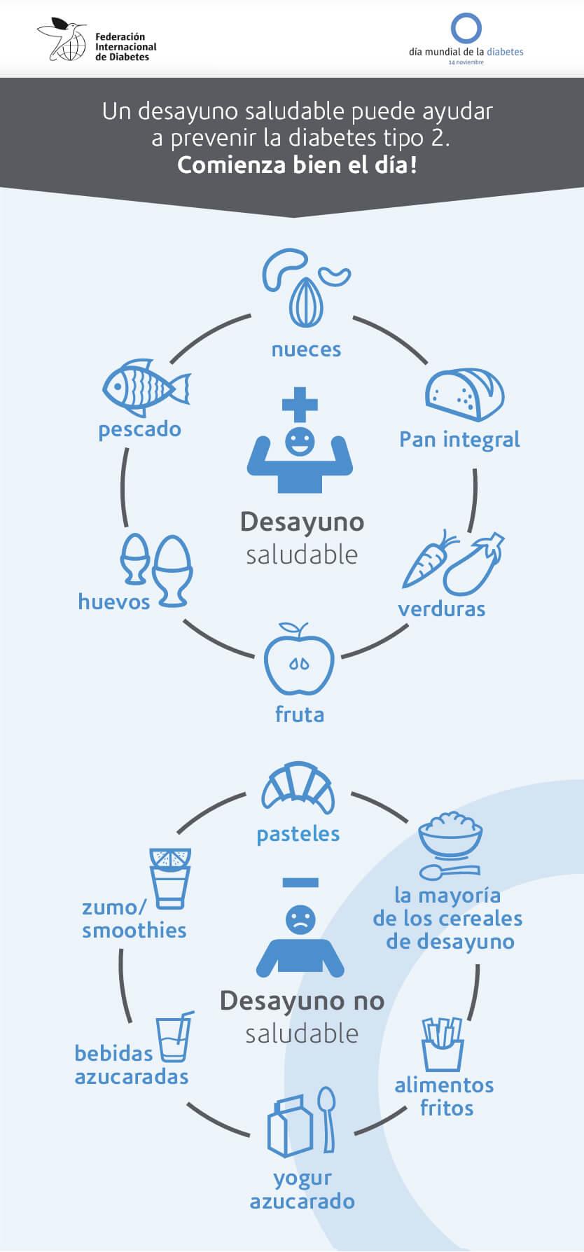infografia_desayuno_saludable diabetes